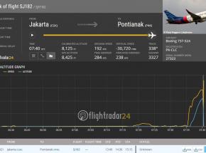 Indonezja: rozbił się Boeing 737 linii Sriwijaya Air - AKTUALIZACJA
