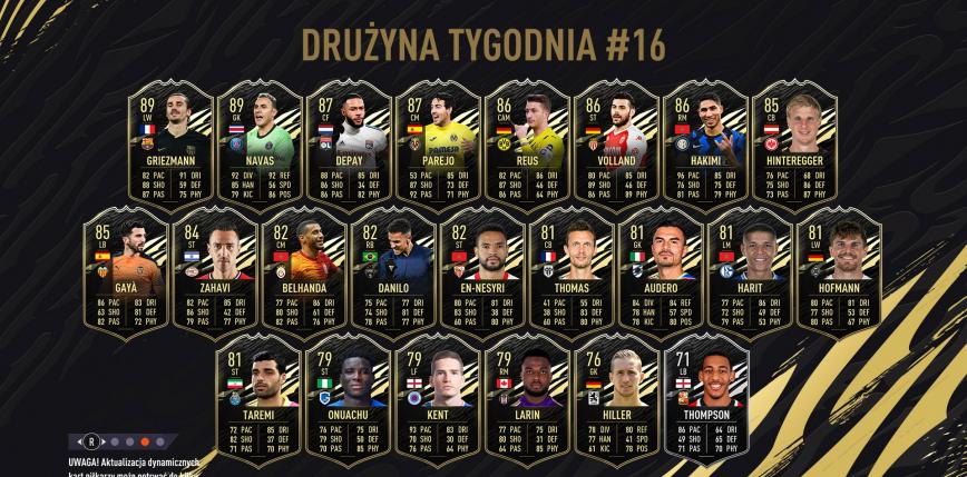 FIFA 21: poznaliśmy najnowsze TOTW!